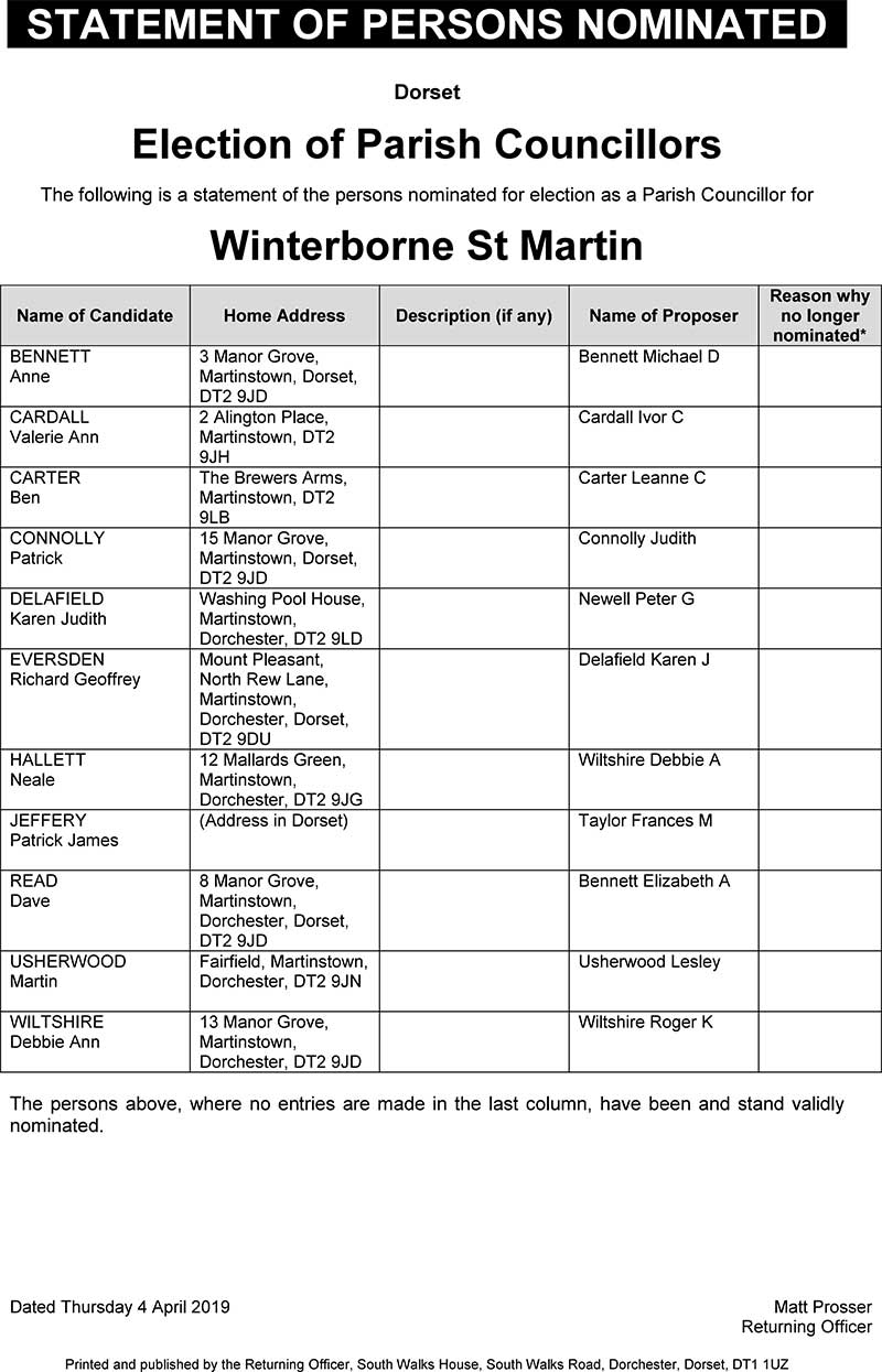 Winterborne St Martin nominations